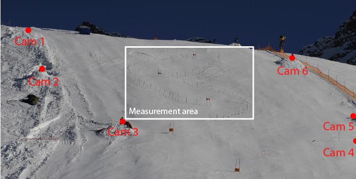 Ski-Pose PTZ-Camera Dataset – CVLAB